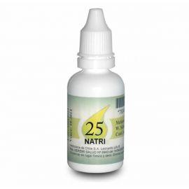 Bochornos y tratamiento de menopausia - Natri